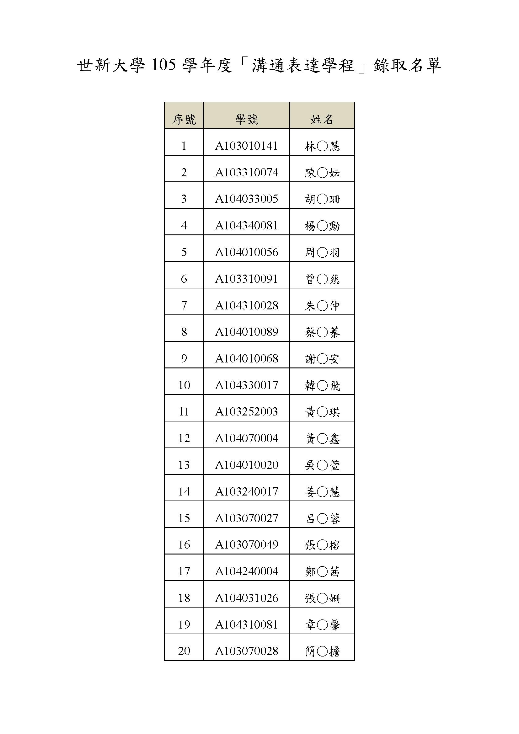 105學程錄取名單_頁面_1